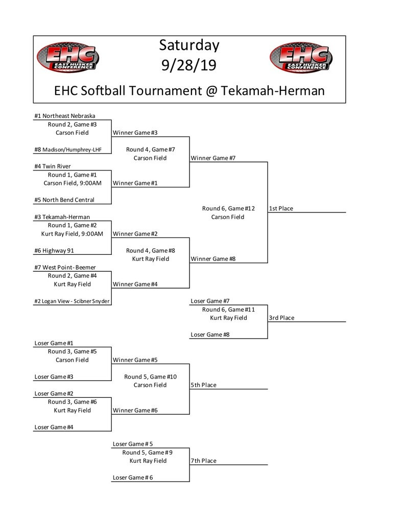 EHC Tournament Bracket