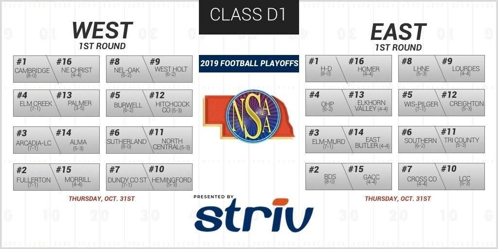 D-1 Playoff matchups