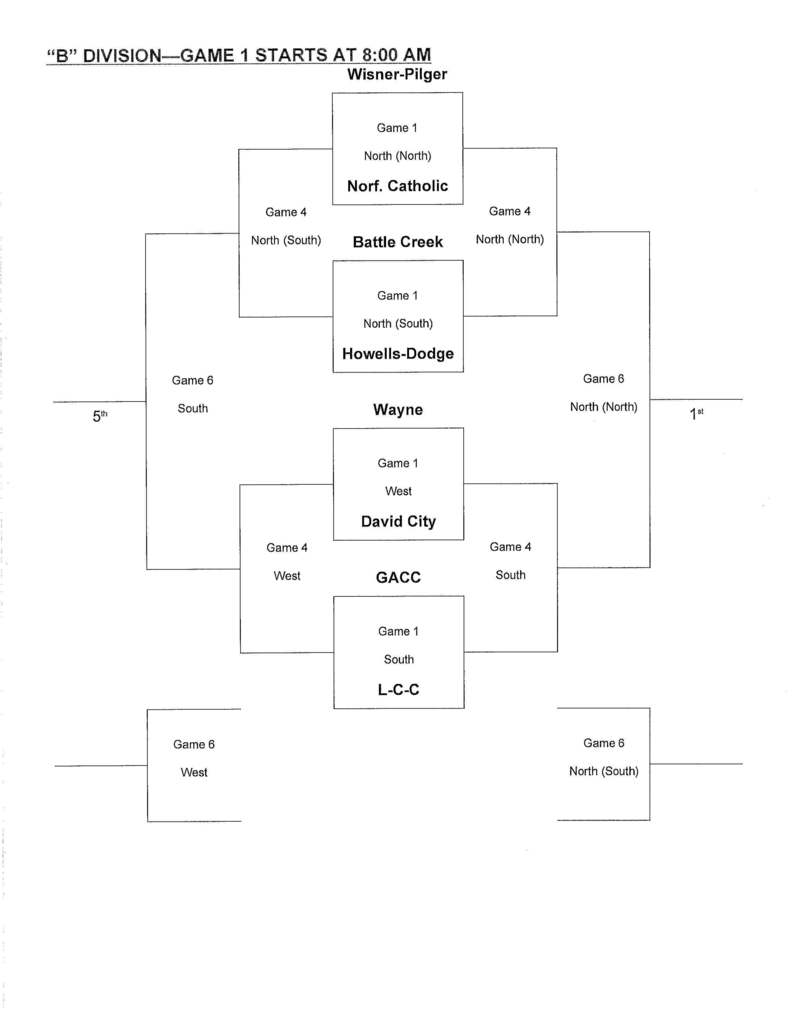 Wisner-Pilger Junior High Volleyball Invite, October 3rd