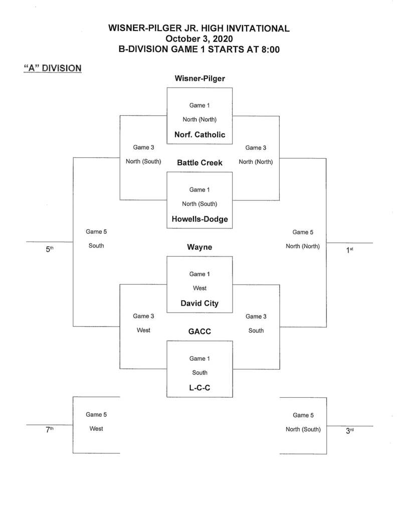 Wisner-Pilger Jr Hi Volleyball Invite Oct 3rd